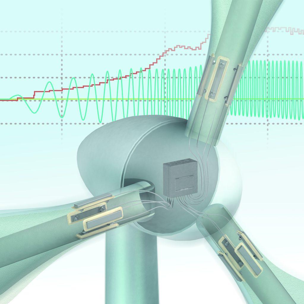 RM-S innerhalb einer Windenergieanlage