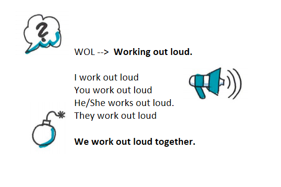 Text zu Working Out Loud