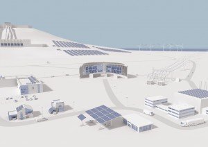 Smart Grid -Solutions for the future