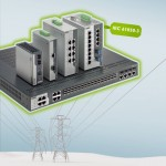 Network infrastructure for IEC 61850