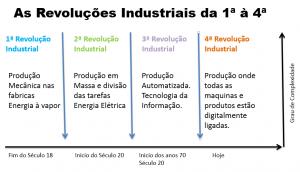 industria-4-2