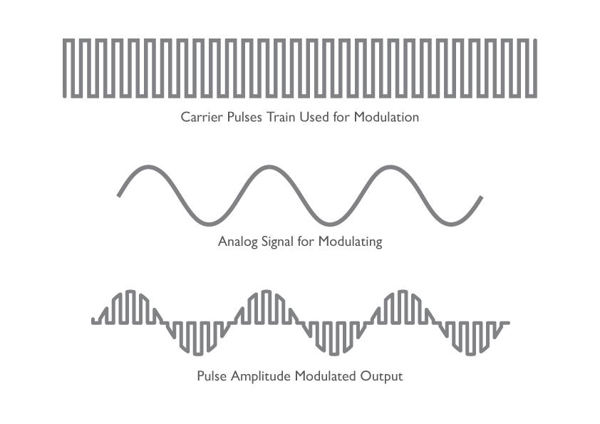 Meio físico Ethernet cabeado por 20 Km sem repetidores. É possível?