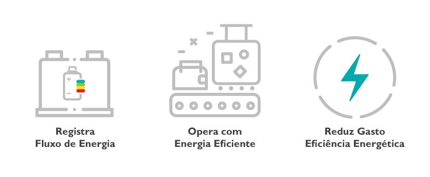 Registrar dados de energia e reduzir custos