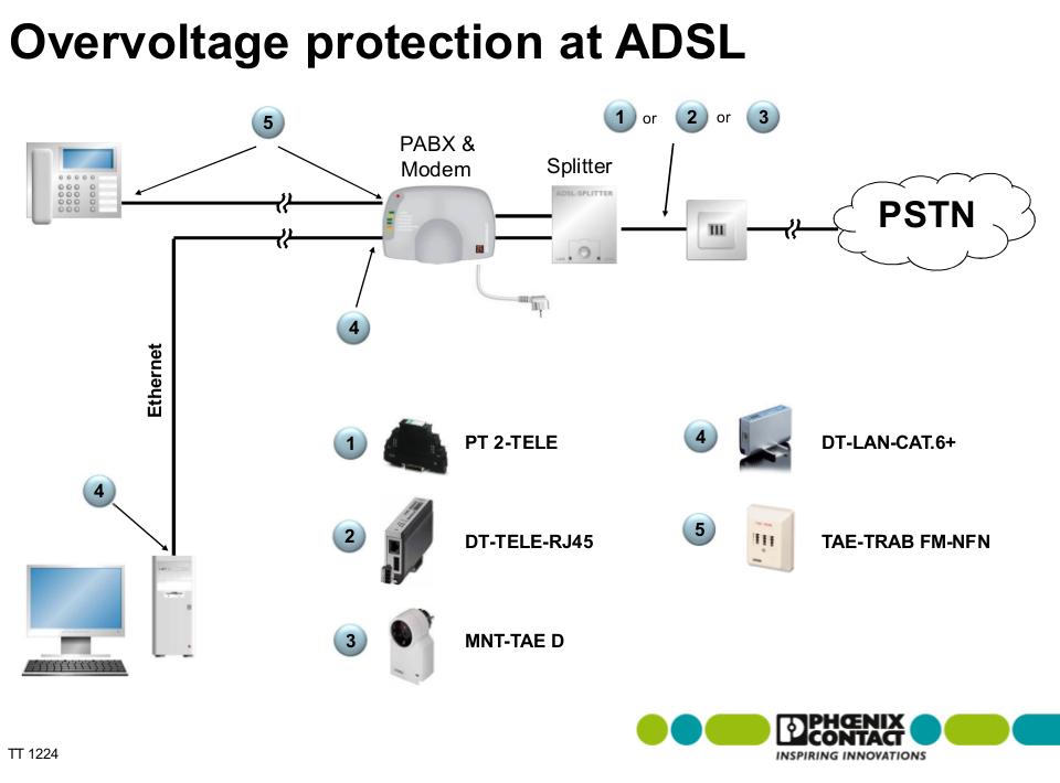 ADSL 2+ schemat instalacji ochrony przed przepięciami