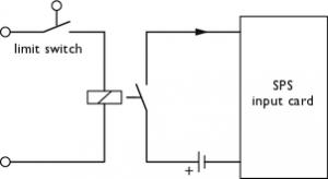 PLC input signal