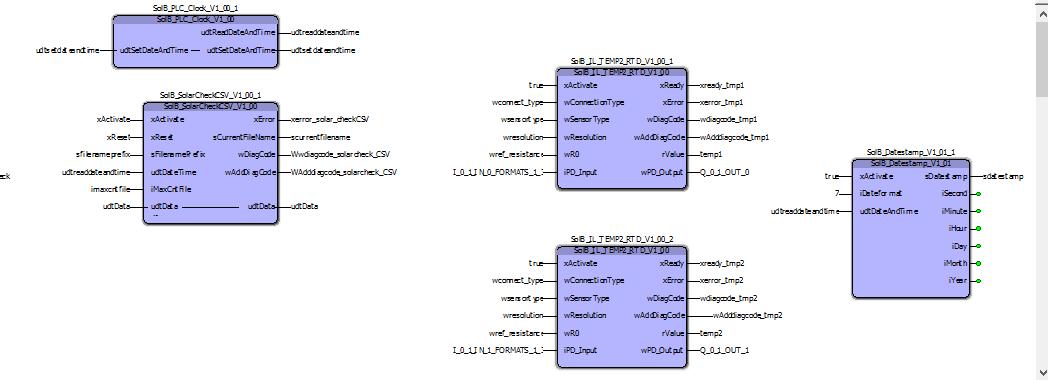 PC Worx Circuit Diagram