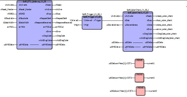 PC Worx Circuit Diagram_1