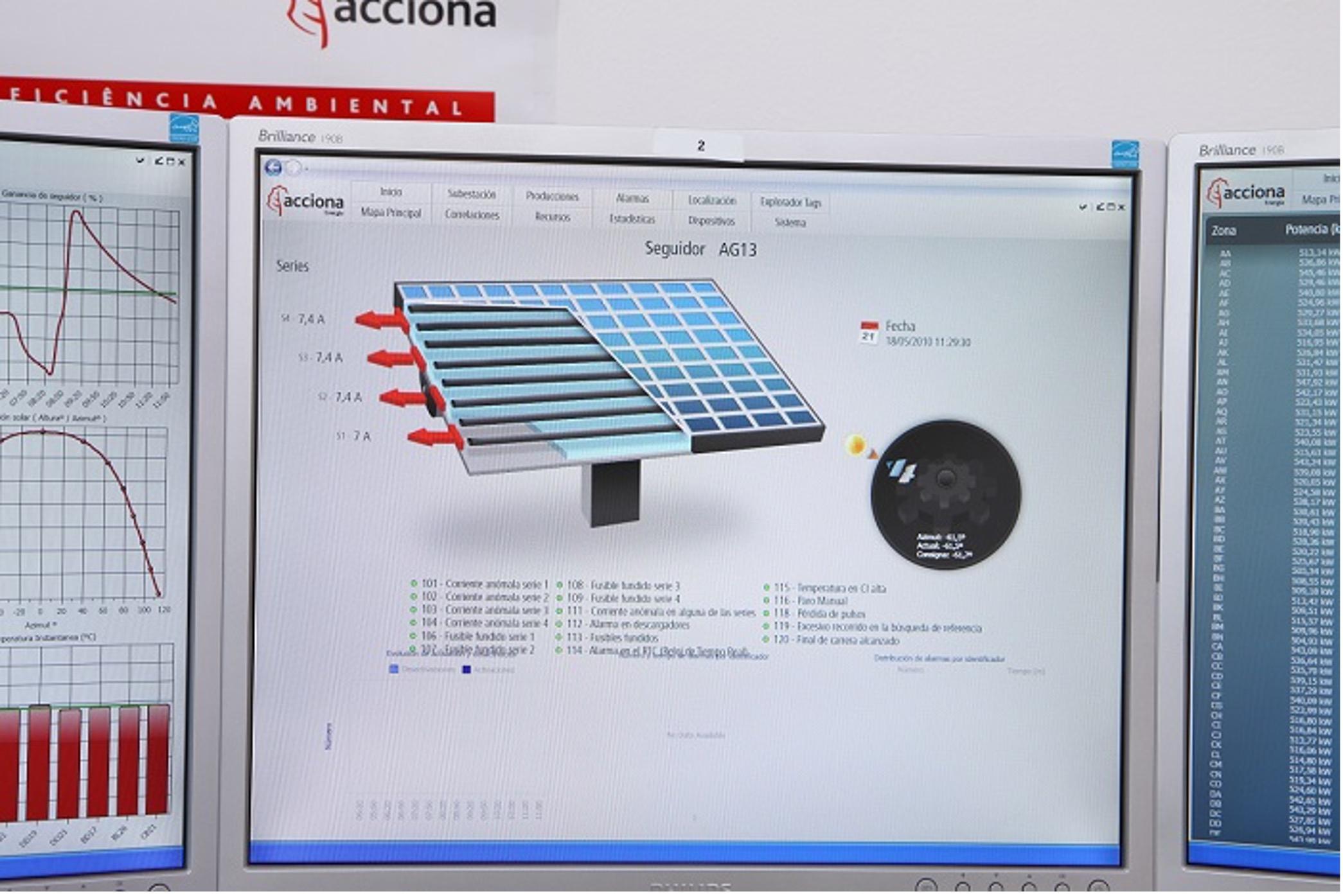 Şekil 4: Rotor ünitesi için işletme verilerinin görüntülenmesi