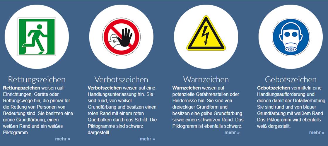 Sicherheitsfarben und Sicherheitszeichen – Die DIN EN ISO 7010
