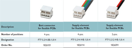 Flexible LED PCBs1