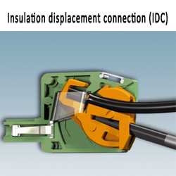 Insulation Displacement Connection (IDC)
