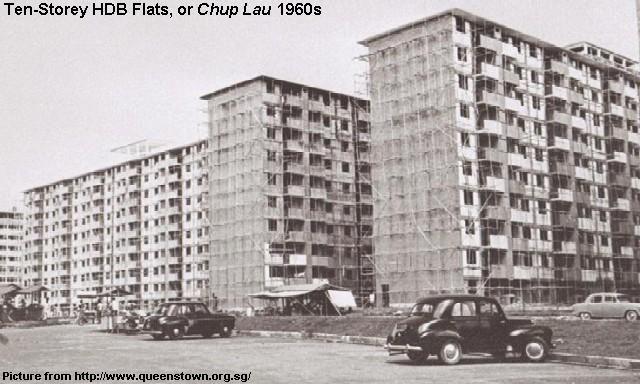 60s houses